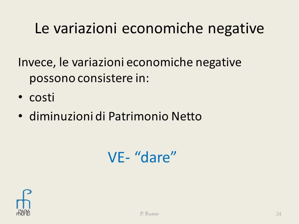Le variazioni economiche negative