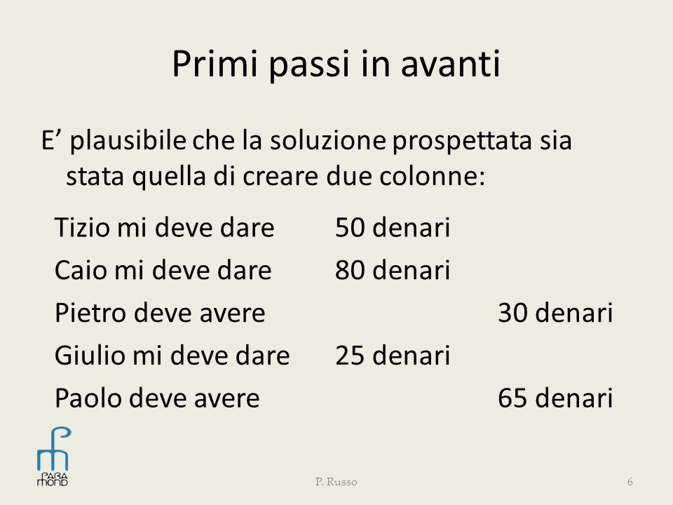 Primi passi in avanti E' plausibile che la soluzione prospettata sia stata quella di creare due colonne:
