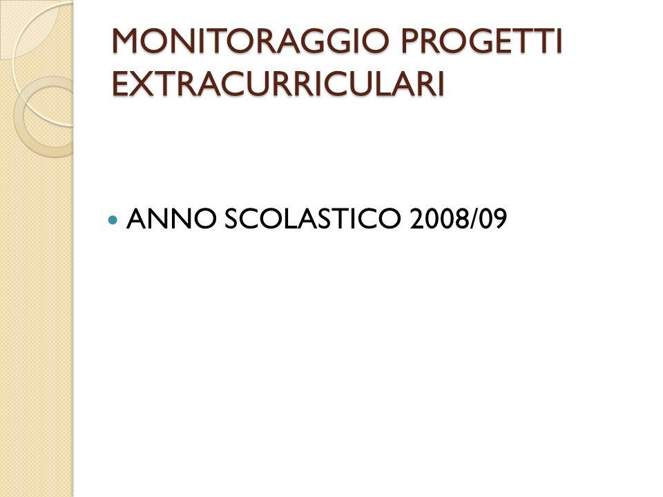 MONITORAGGIO PROGETTI EXTRACURRICULARI