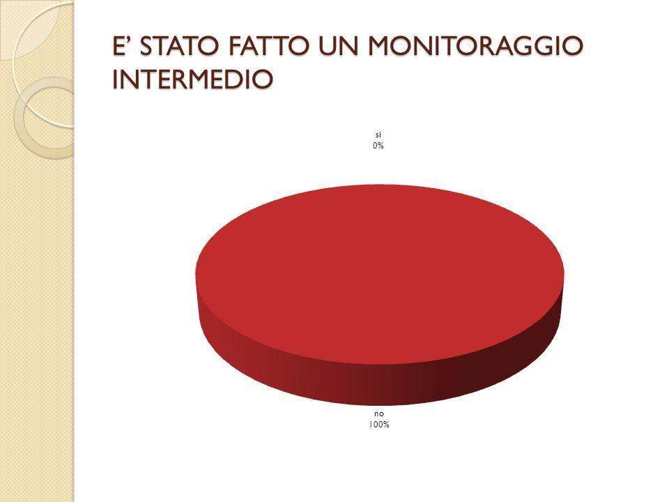 E' STATO FATTO UN MONITORAGGIO INTERMEDIO