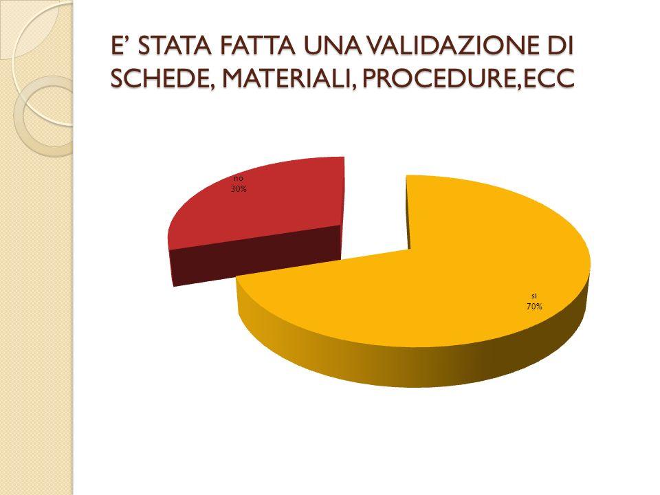 E' STATA FATTA UNA VALIDAZIONE DI SCHEDE, MATERIALI, PROCEDURE,ECC