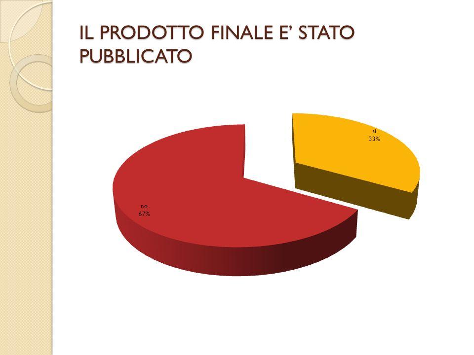 IL PRODOTTO FINALE E' STATO PUBBLICATO