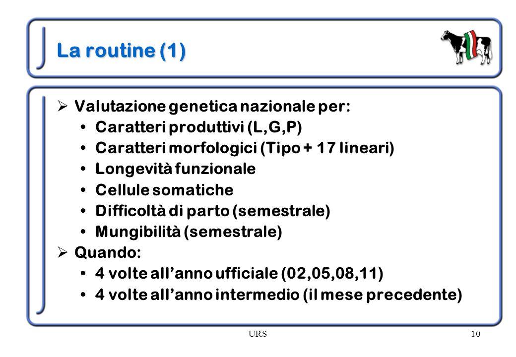 La routine (1) Valutazione genetica nazionale per: