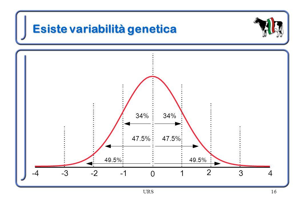 Esiste variabilità genetica
