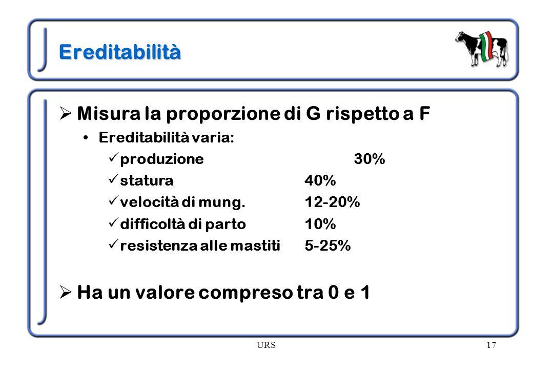 Ereditabilità Misura la proporzione di G rispetto a F