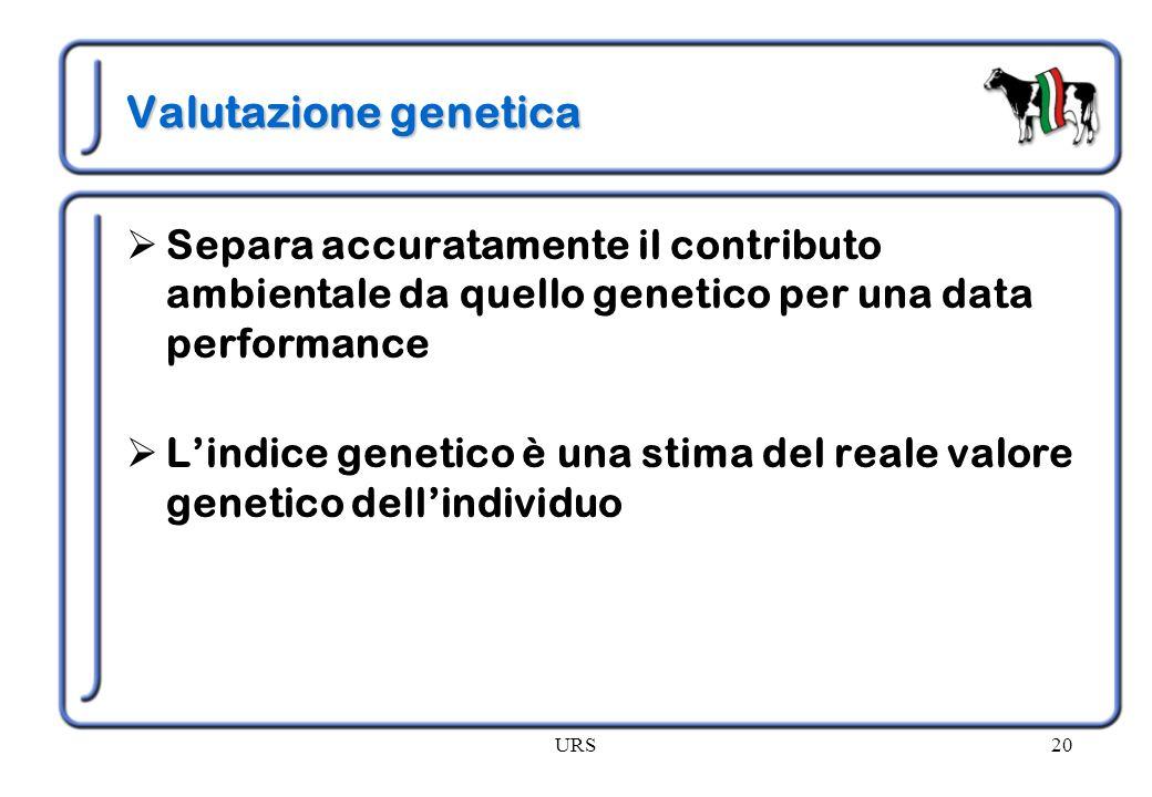 Valutazione genetica Separa accuratamente il contributo ambientale da quello genetico per una data performance.
