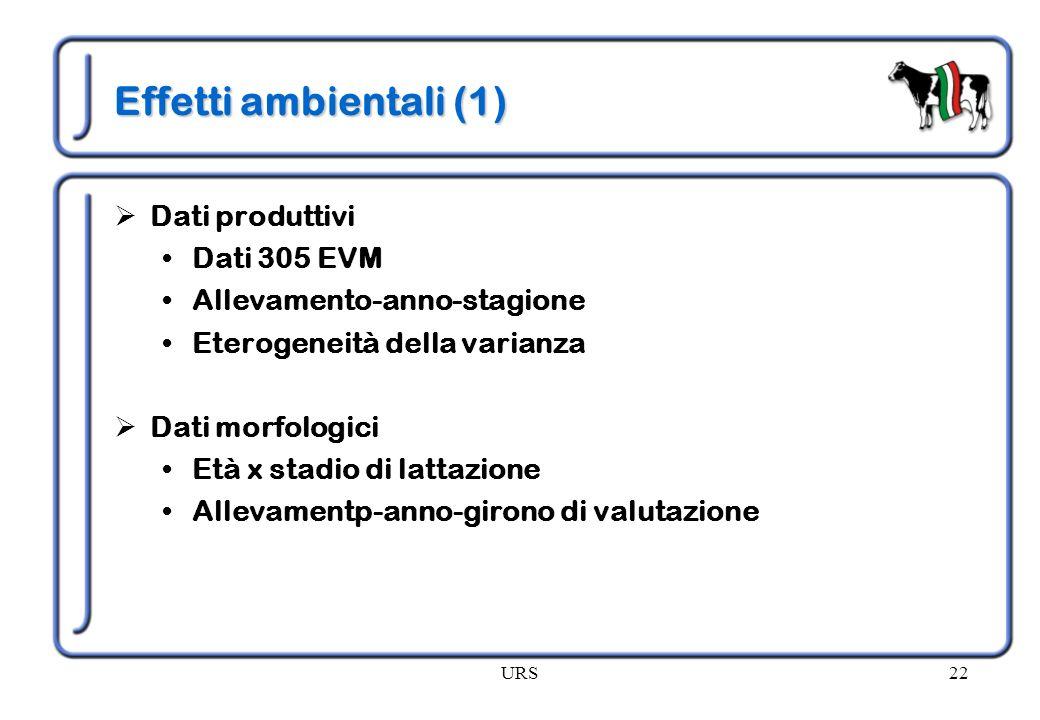 Effetti ambientali (1) Dati produttivi Dati 305 EVM