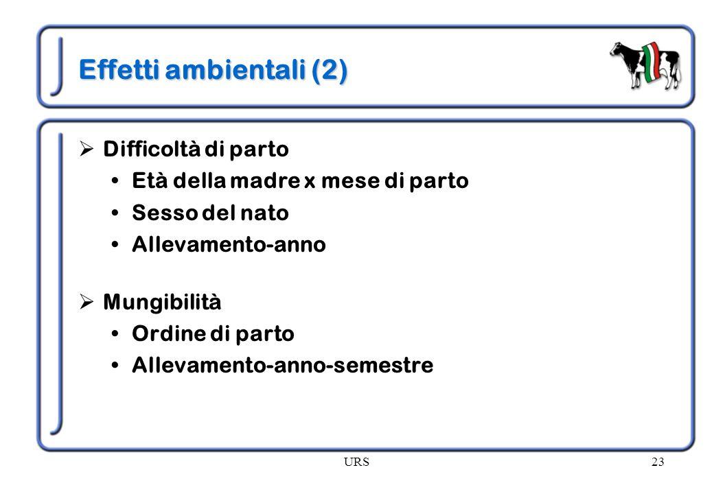 Effetti ambientali (2) Difficoltà di parto