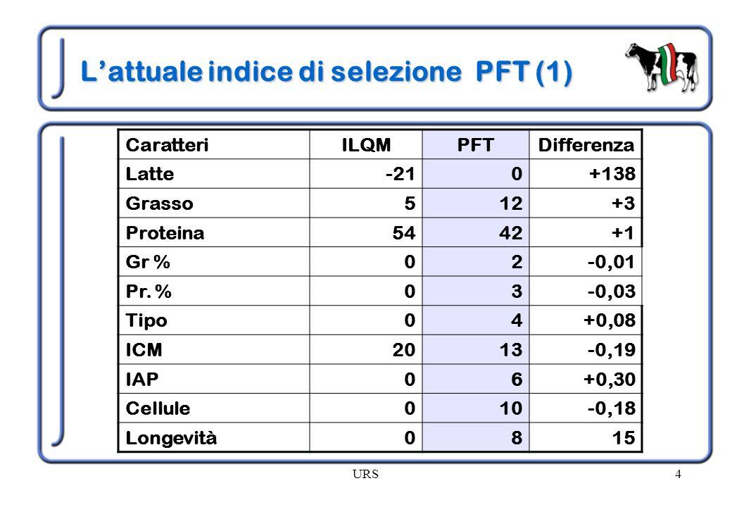 L'attuale indice di selezione PFT (1)