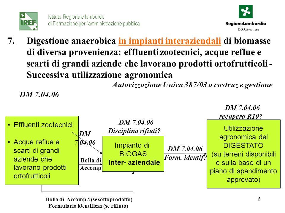 Autorizzazione Unica 387/03 a costruz e gestione