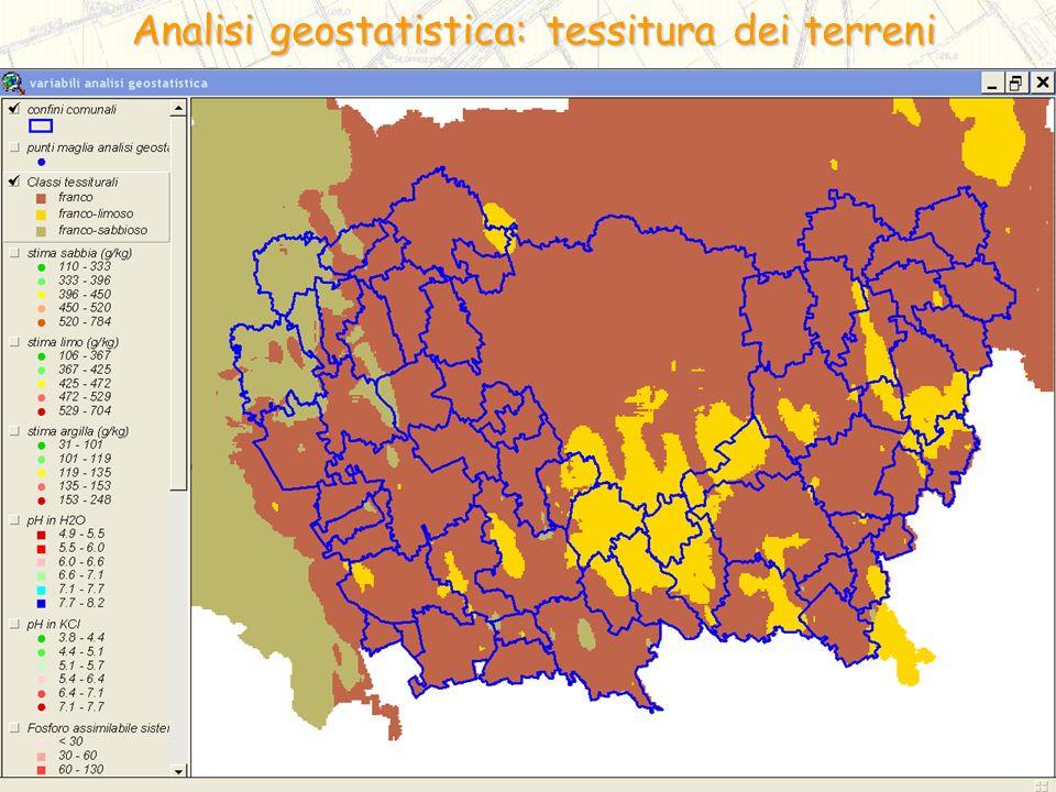 Analisi geostatistica: tessitura dei terreni