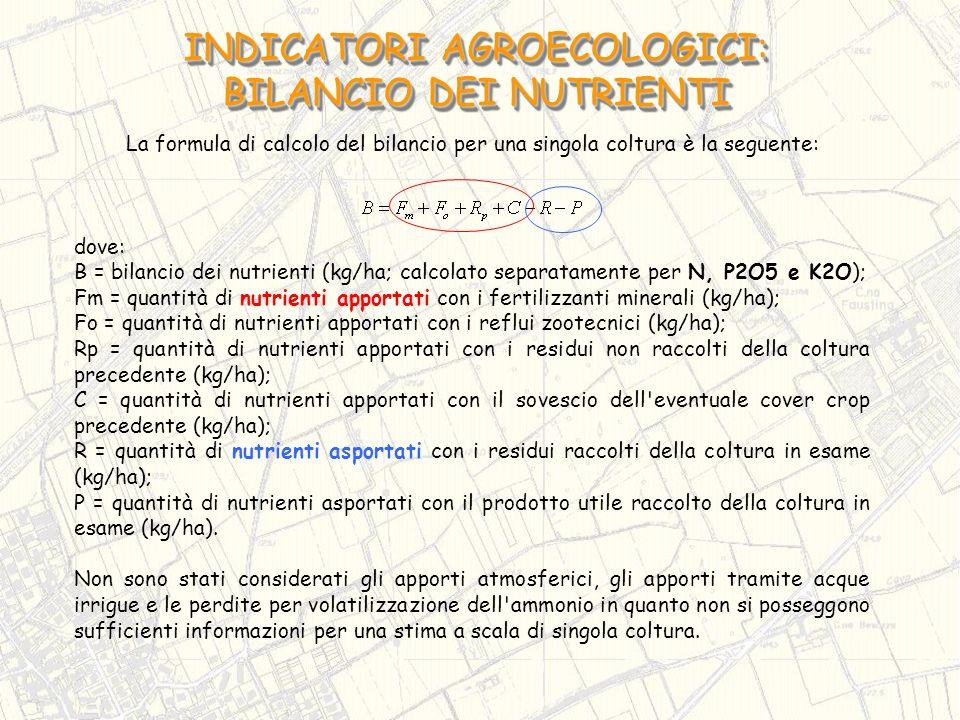 INDICATORI AGROECOLOGICI: BILANCIO DEI NUTRIENTI