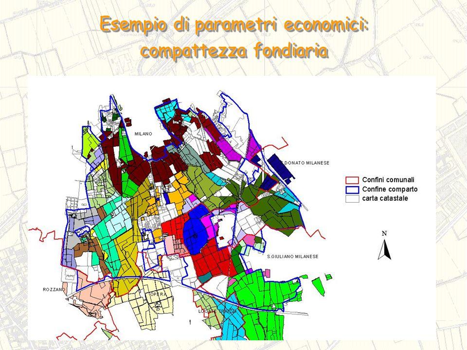 Esempio di parametri economici: compattezza fondiaria