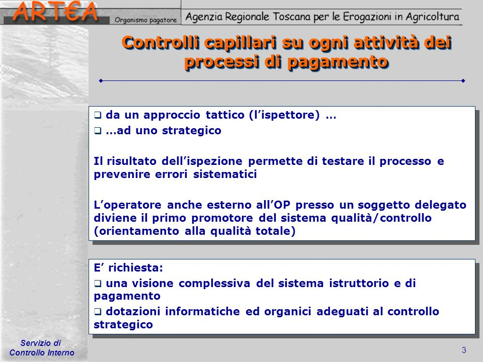 Controlli capillari su ogni attività dei processi di pagamento