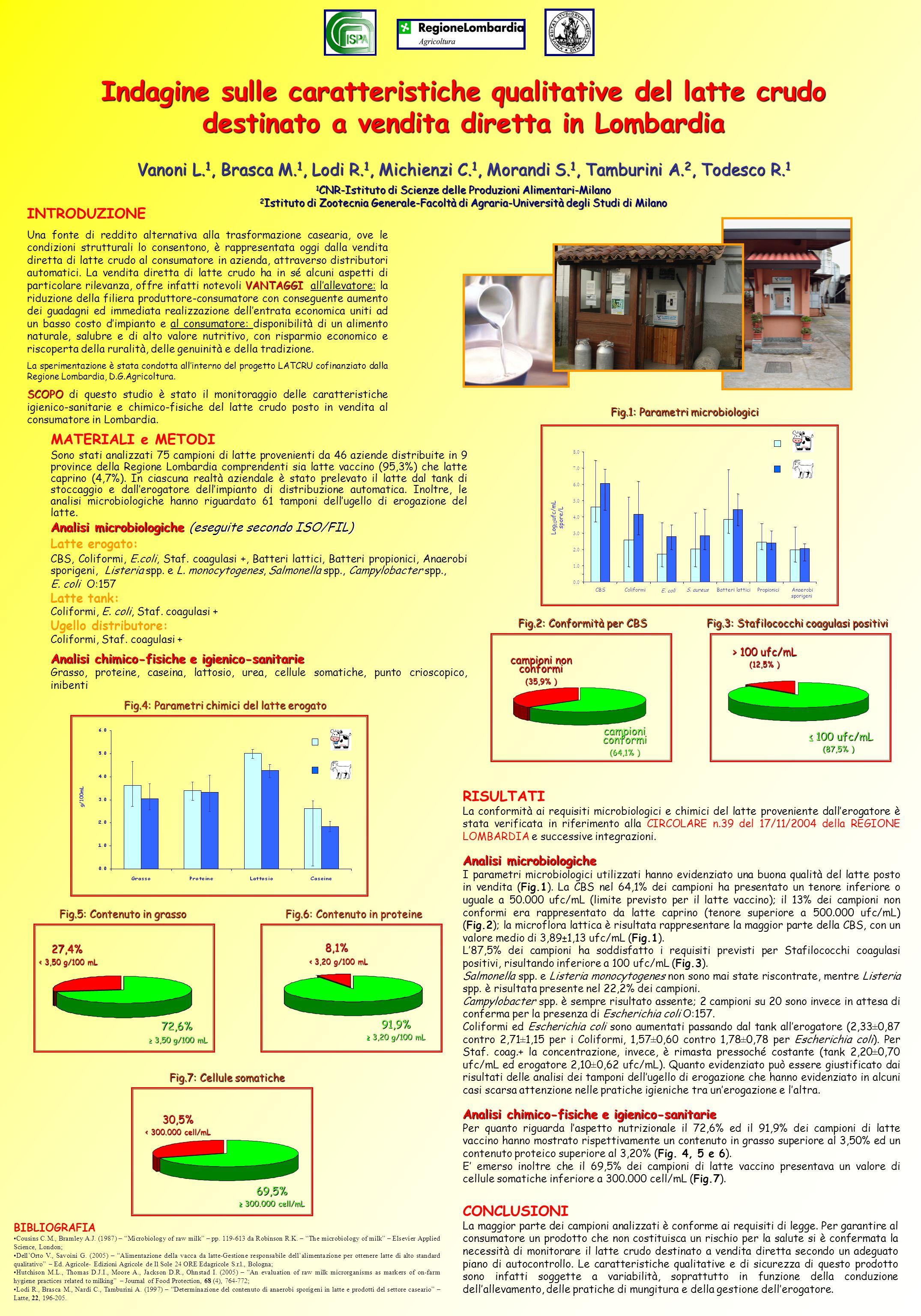 Indagine sulle caratteristiche qualitative del latte crudo destinato a vendita diretta in Lombardia