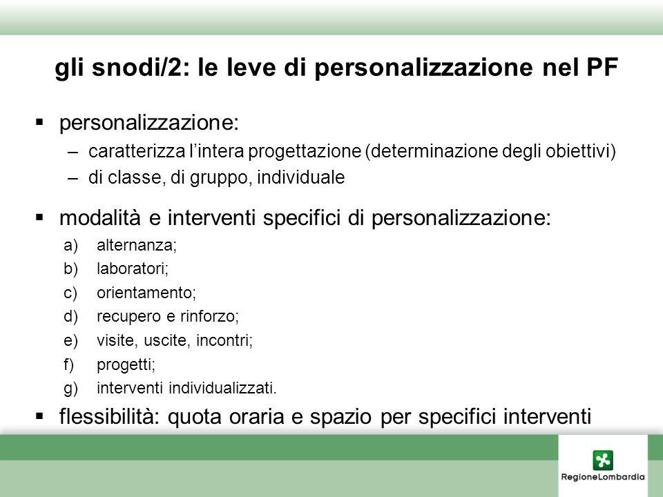 gli snodi/2: le leve di personalizzazione nel PF