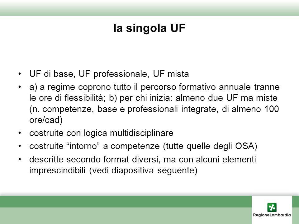 la singola UF UF di base, UF professionale, UF mista