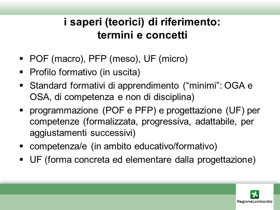 i saperi (teorici) di riferimento: termini e concetti