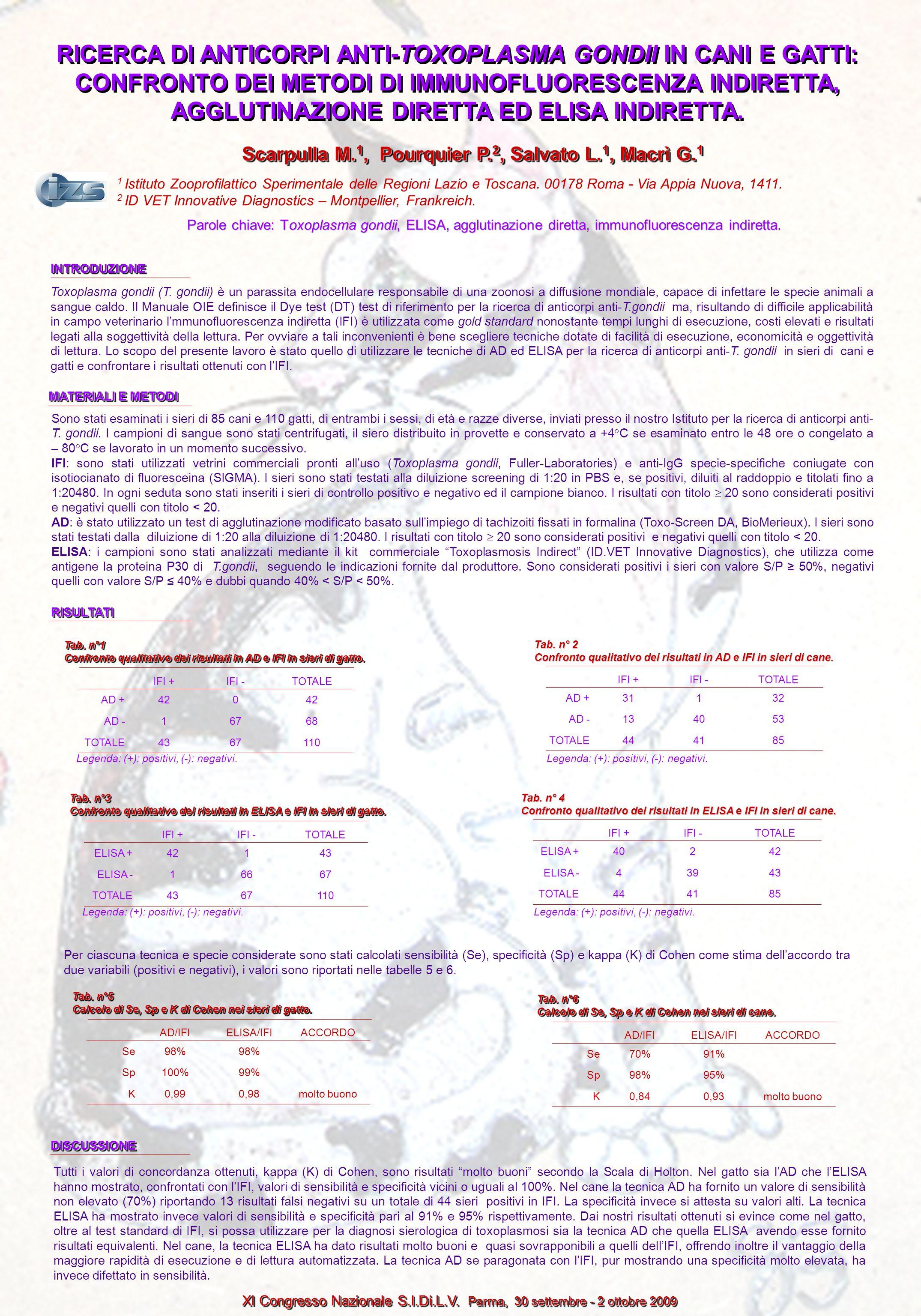 Scarpulla M.1, Pourquier P.2, Salvato L.1, Macrì G.1