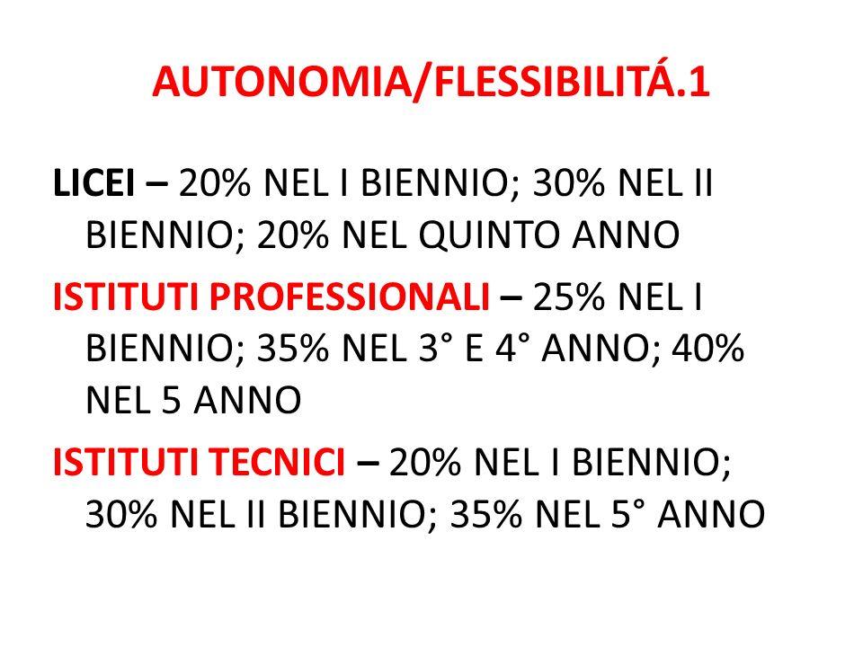 AUTONOMIA/FLESSIBILITÁ.1