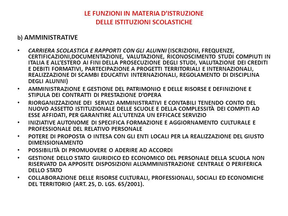 LE FUNZIONI IN MATERIA D'ISTRUZIONE DELLE ISTITUZIONI SCOLASTICHE