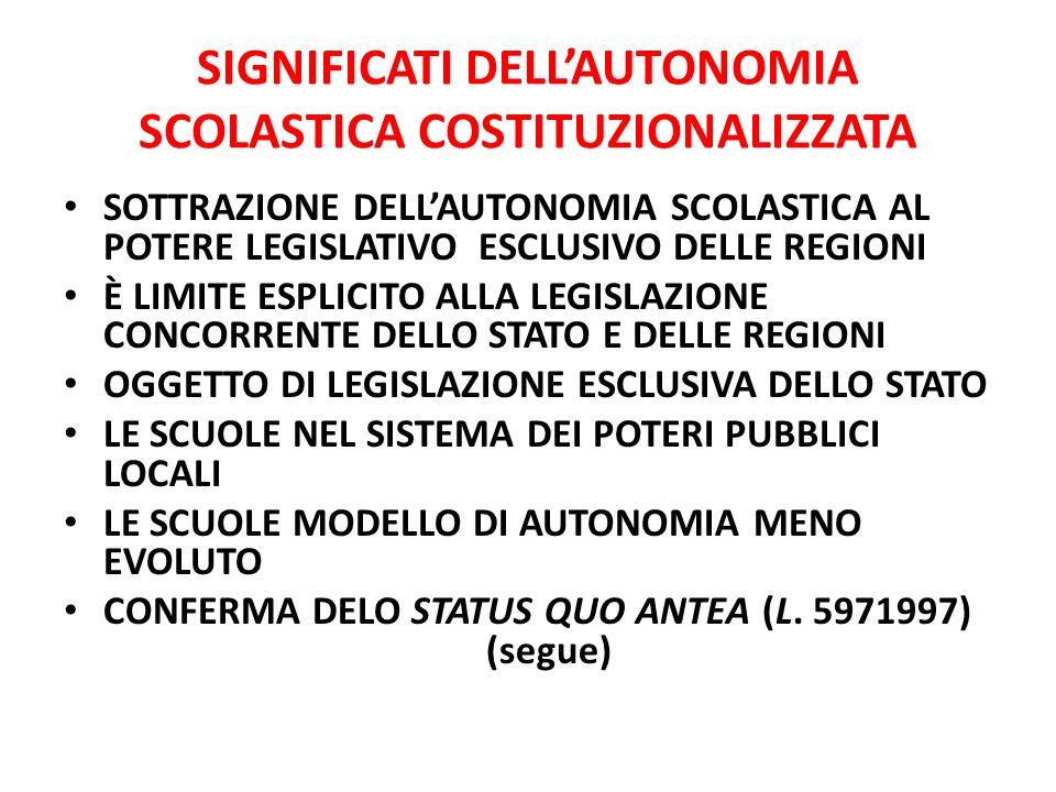 SIGNIFICATI DELL'AUTONOMIA SCOLASTICA COSTITUZIONALIZZATA