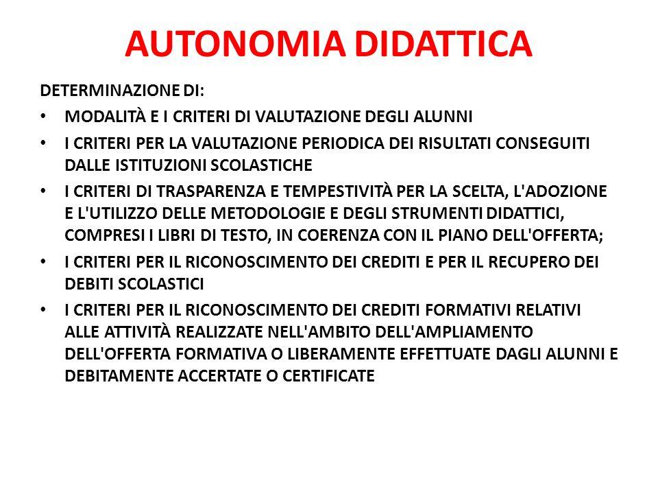 AUTONOMIA DIDATTICA DETERMINAZIONE DI: