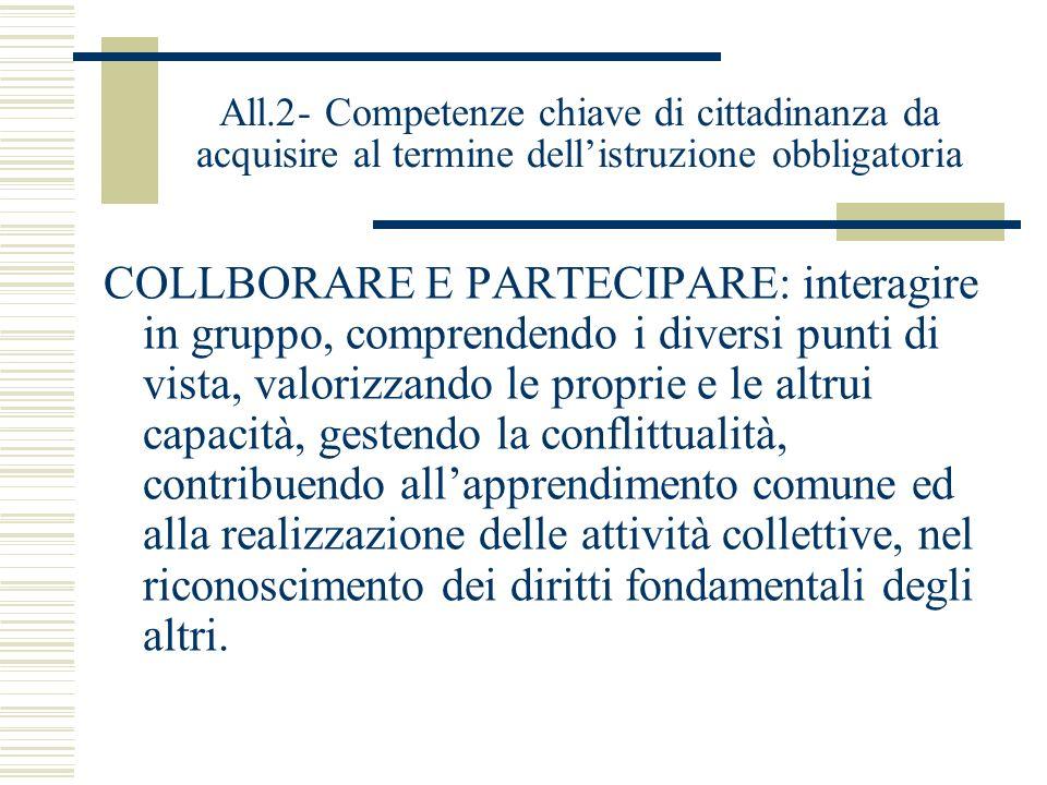 All.2- Competenze chiave di cittadinanza da acquisire al termine dell'istruzione obbligatoria