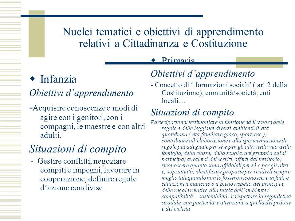 Nuclei tematici e obiettivi di apprendimento relativi a Cittadinanza e Costituzione