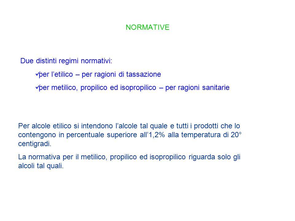 NORMATIVE Due distinti regimi normativi: per l'etilico – per ragioni di tassazione. per metilico, propilico ed isopropilico – per ragioni sanitarie.