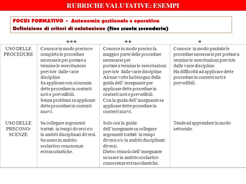 RUBRICHE VALUTATIVE: ESEMPI