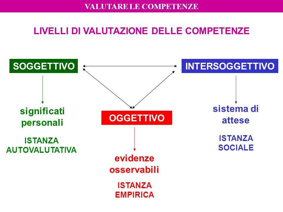 LIVELLI DI VALUTAZIONE DELLE COMPETENZE