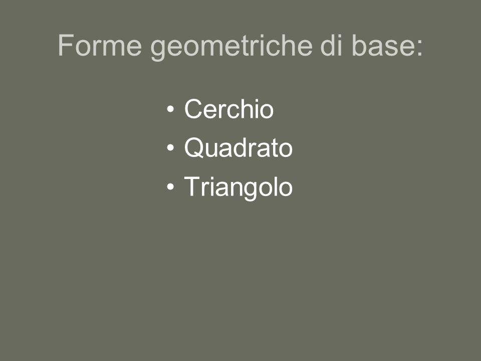 Forme geometriche di base: