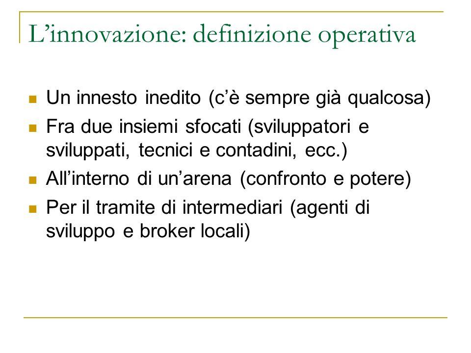 L'innovazione: definizione operativa