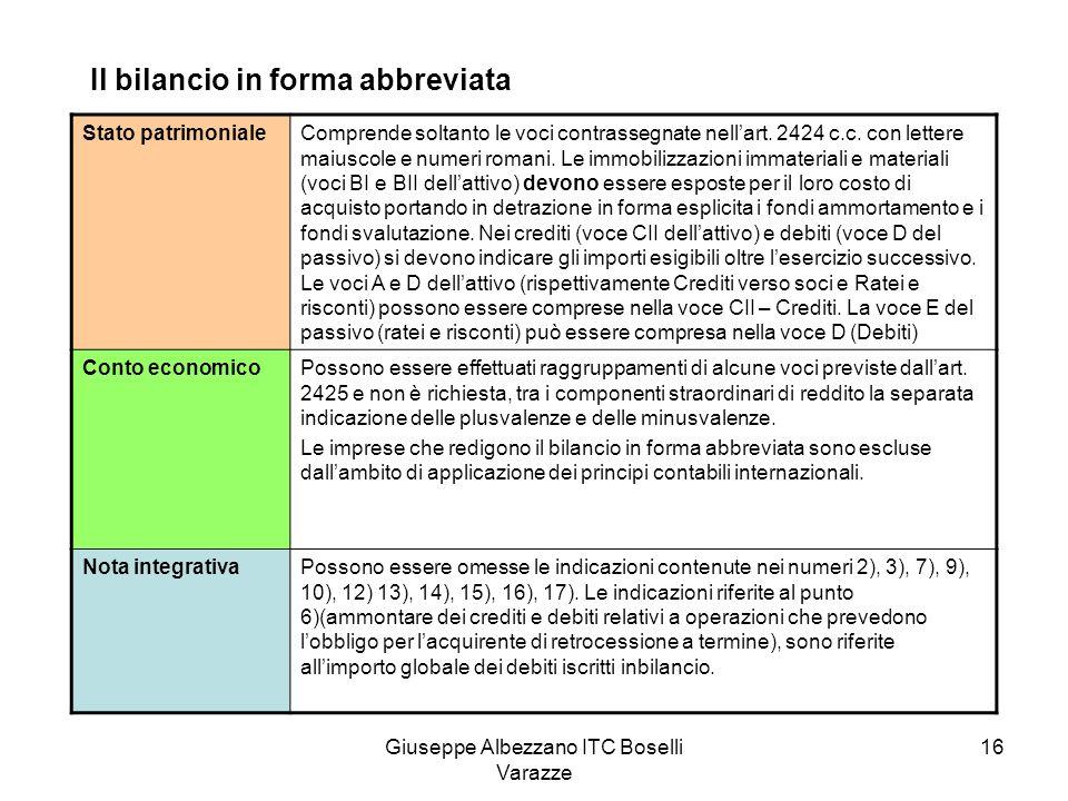 Giuseppe Albezzano ITC Boselli Varazze