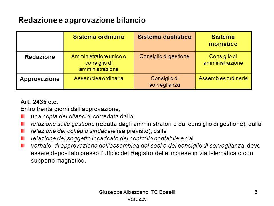 Redazione e approvazione bilancio