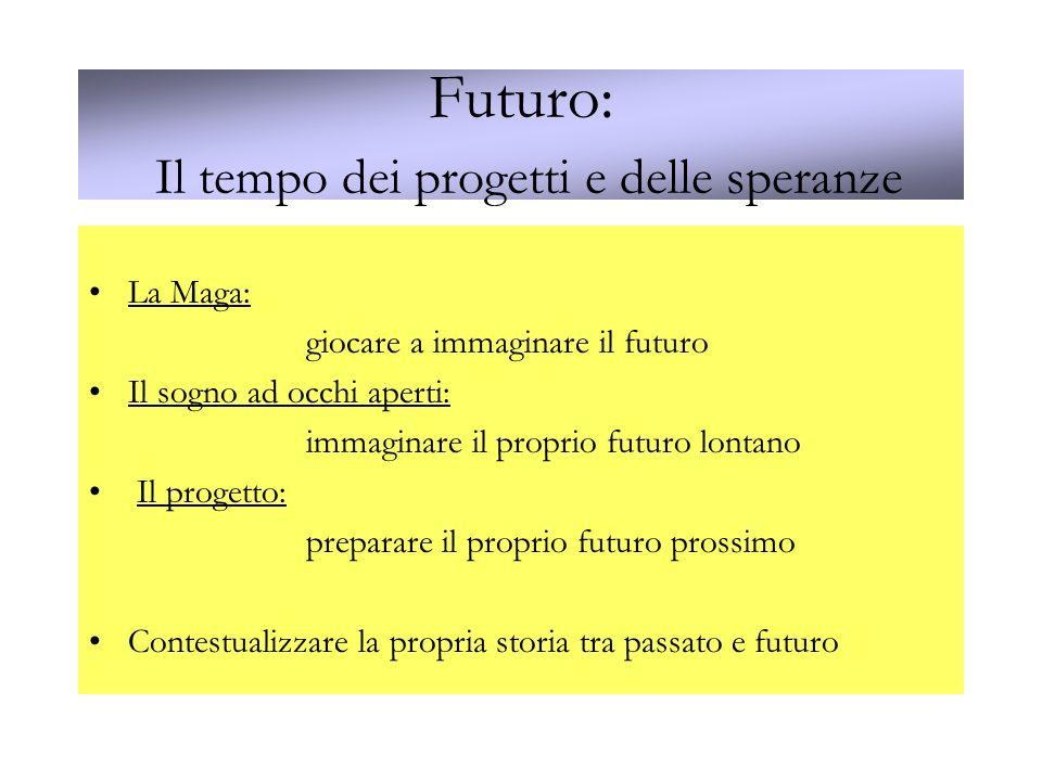 Futuro: Il tempo dei progetti e delle speranze
