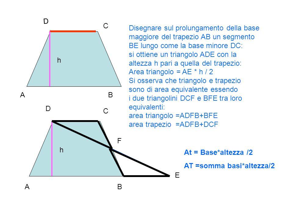 D C. Disegnare sul prolungamento della base maggiore del trapezio AB un segmento.