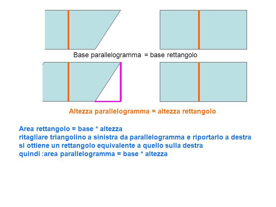 Base parallelogramma = base rettangolo