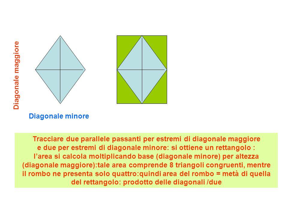 Diagonale maggiore Diagonale minore.