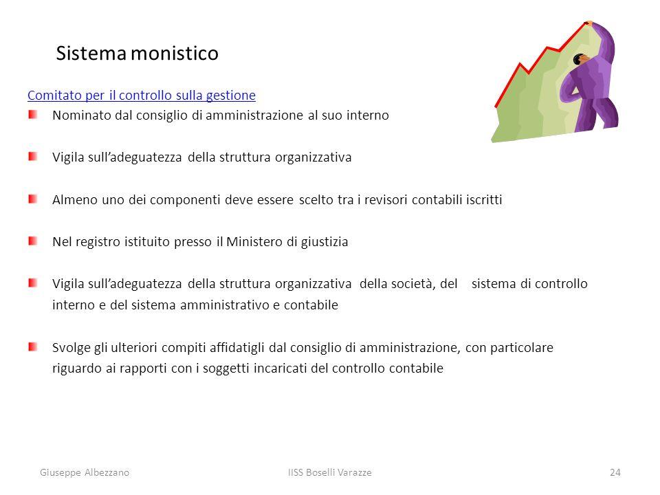 Sistema monistico Comitato per il controllo sulla gestione