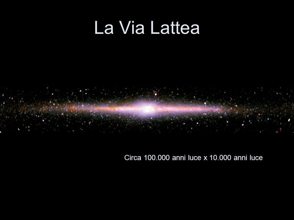 La Via Lattea Circa 100.000 anni luce x 10.000 anni luce