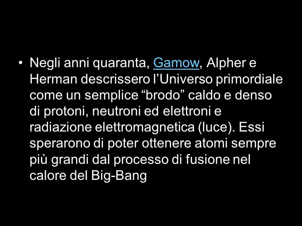 Negli anni quaranta, Gamow, Alpher e Herman descrissero l'Universo primordiale come un semplice brodo caldo e denso di protoni, neutroni ed elettroni e radiazione elettromagnetica (luce).