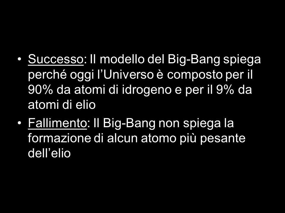 Successo: Il modello del Big-Bang spiega perché oggi l'Universo è composto per il 90% da atomi di idrogeno e per il 9% da atomi di elio