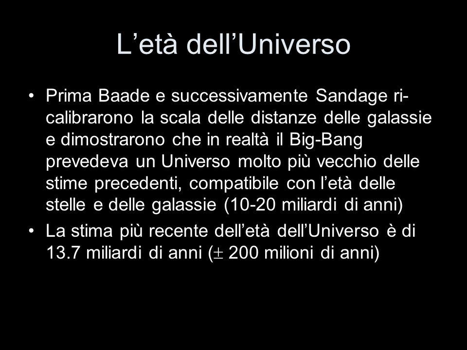 L'età dell'Universo