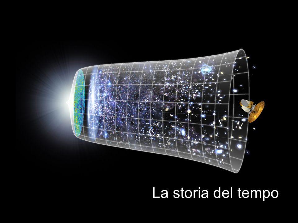 La storia del tempo