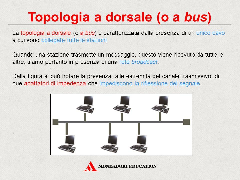 Topologia a dorsale (o a bus)
