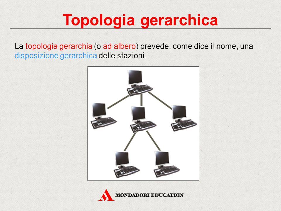 Topologia gerarchica La topologia gerarchia (o ad albero) prevede, come dice il nome, una disposizione gerarchica delle stazioni.