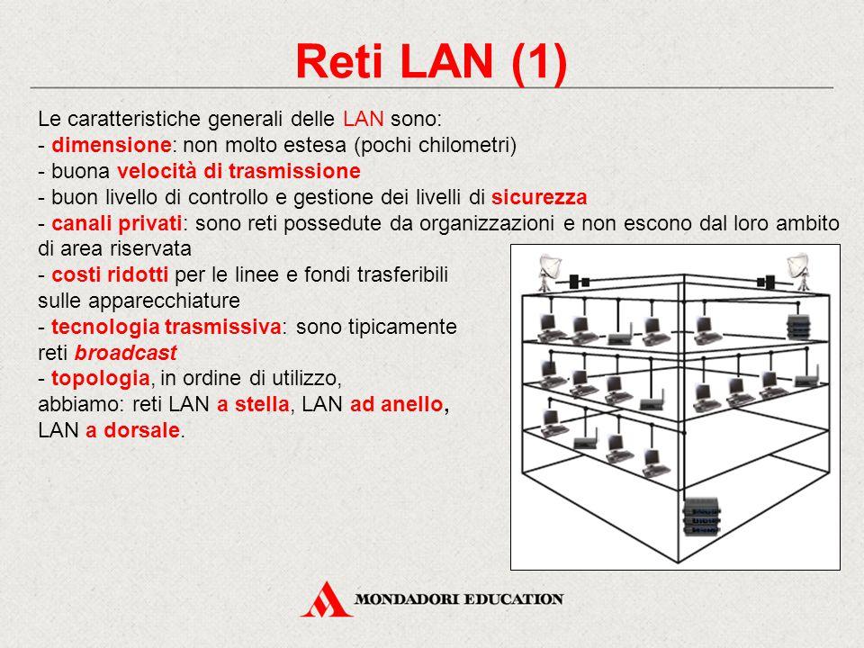 Reti LAN (1) Le caratteristiche generali delle LAN sono: