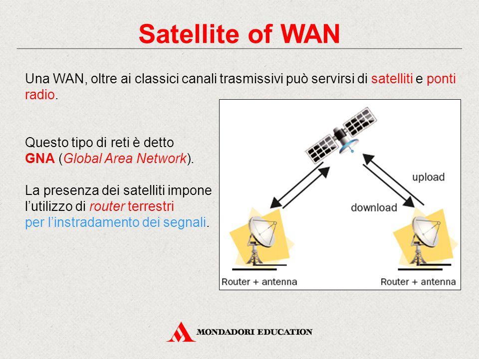 Satellite of WAN Una WAN, oltre ai classici canali trasmissivi può servirsi di satelliti e ponti radio.